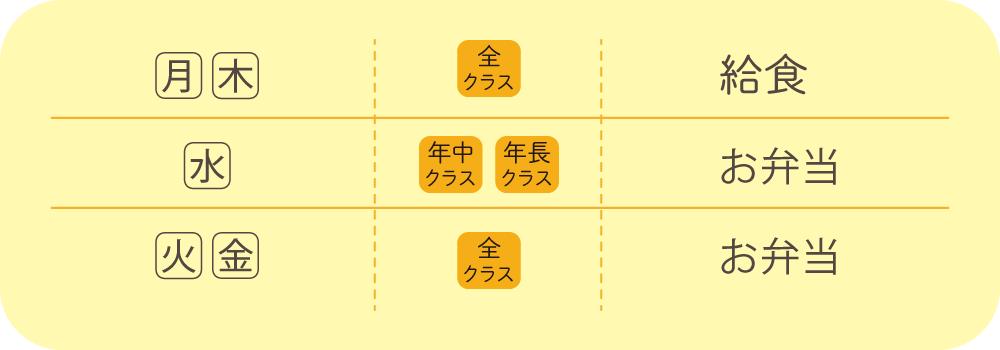 timeline_25